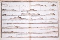 Linee di costa: Campania, Lazio e Toscana (Capri, punta Campanella, Ischia, Ventotene, Ponza, Gaeta, Circeo, litorale fino a Fiumicino e Montecristo).