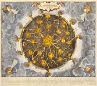 Systema Ideale Pyrophylaciorum Subterraneorum, quorum montes vulcanii, veluti spiracula quaedam existant.