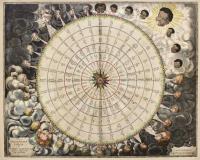 Tabula anemographica seu pyxis nautical ventorum nomina sex linguis repraesentas