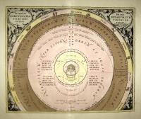 Tychonis Brahe calculus planetarum cursus et altitudines ob oculos ponens.