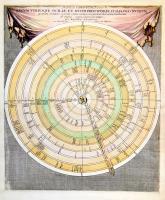 Discus chronologicus regum utriusque Siciliae et ducum principumque Italiae praecipuorum.
