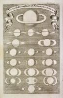 Variae Saturni phases ab astronomis observatae.