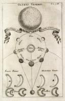 Globus Veneris. Phases Venerei globi crescentis et decrescentis.
