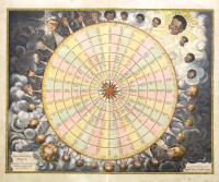 Tabula anemographica seu pyxis nautical ventorum nomina sex linguis repraesentas.