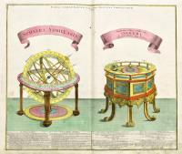 Sphaera Armillaris-Instrumentum artificiale orrery ab inventore appellatum