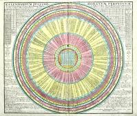 Kalendarium Juliano-Romanum perpetuum auctum Cyclis Solis et Lunae, Feriis Dierum, Fastis seu festis vet. Rom…