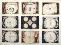 Sistema dell'universo secondo Tolomeo-Sistema dell'universo secondo Copernico-Moti della terra secondo Copernico-Ragioni di Copernico sopra il primo moto della terra-…sopra il secondo…-…sopra il terzo…-Sistema dell'universo secondo Ticone-Sistema dell'univeso di Descartes-Osservazioni sopra il sistema di Descartes.
